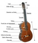 medium_Guitare_classique.jpg
